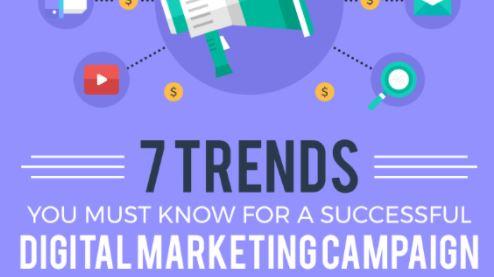 Digital_Marketing_Campaign_Trends